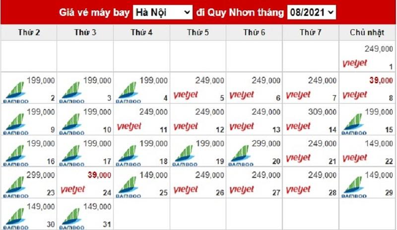 Giá vé máy bay từ Hà Nội đến Quy Nhơn vào tháng 8 năm 2021