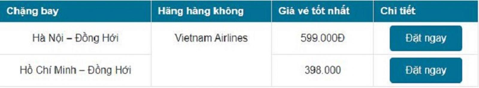 Mẫu vé máy bay chặng đi từ Hà Nội đến Đồng Hới của hãng hàng không Vietnam Airlines